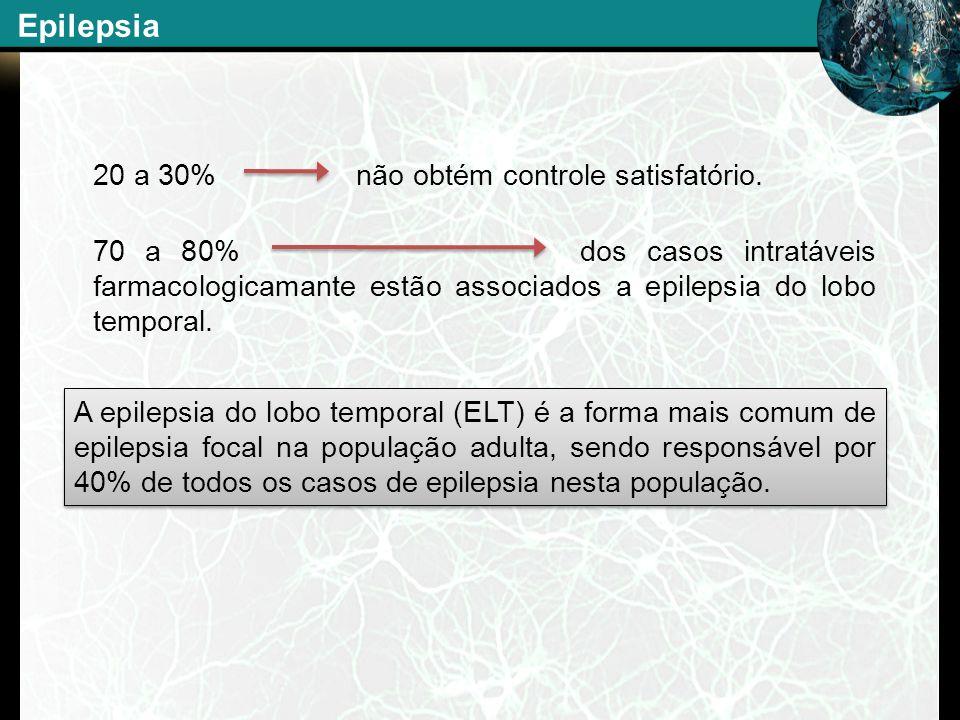 Epilepsia 20 a 30% não obtém controle satisfatório.