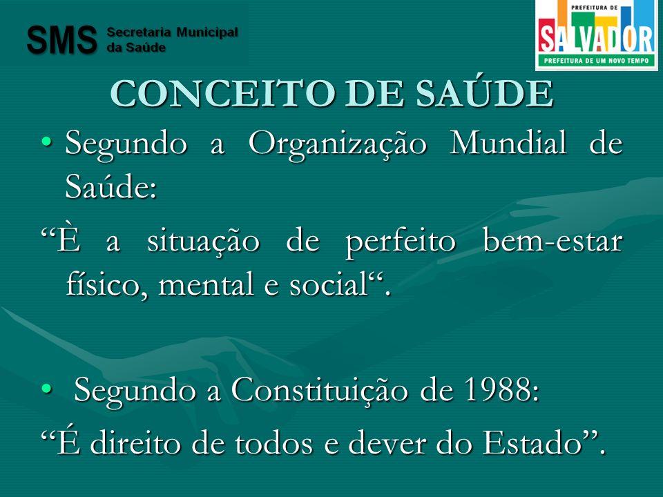 CONCEITO DE SAÚDE Segundo a Organização Mundial de Saúde:
