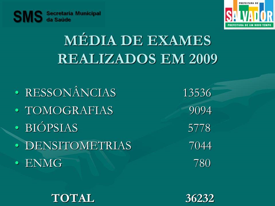 MÉDIA DE EXAMES REALIZADOS EM 2009