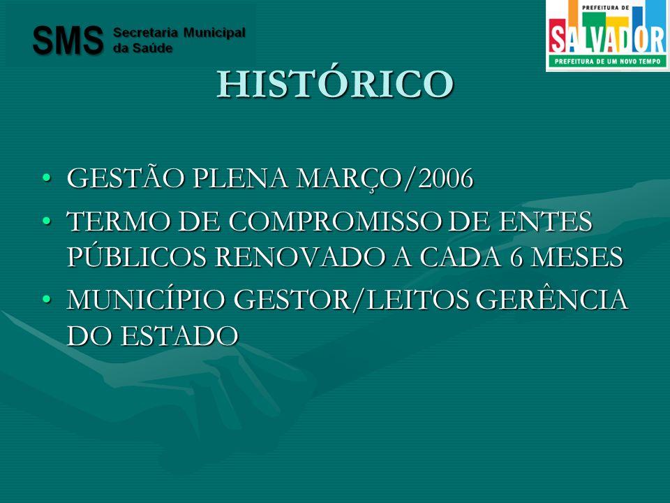 HISTÓRICO GESTÃO PLENA MARÇO/2006