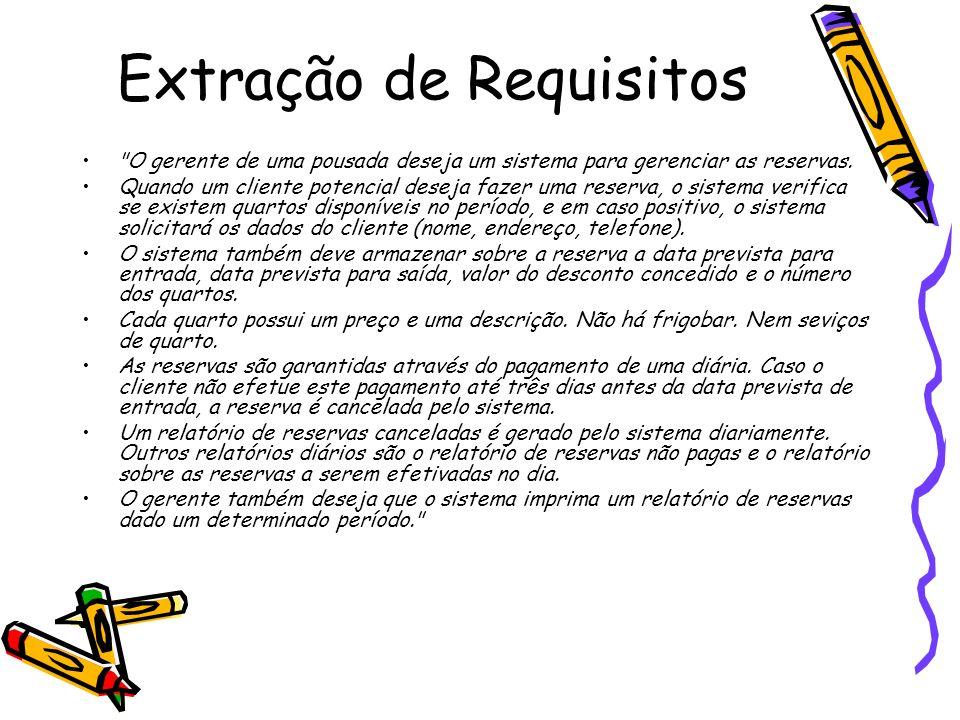 Extração de Requisitos