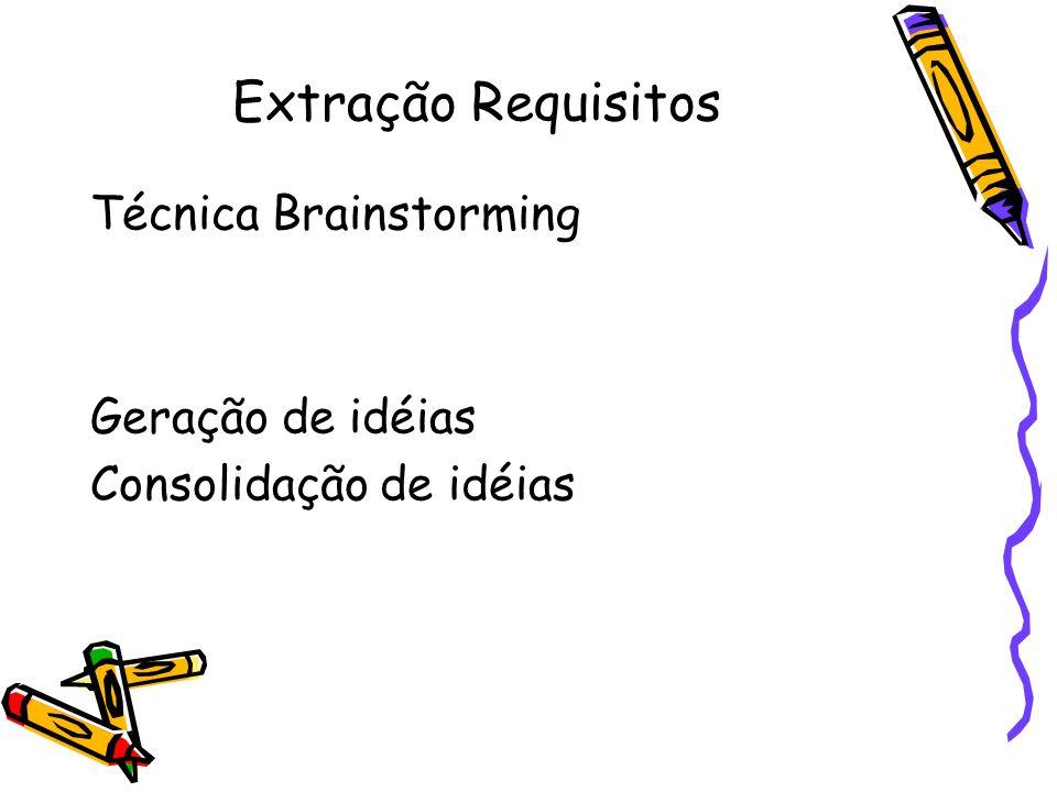 Extração Requisitos Técnica Brainstorming Geração de idéias
