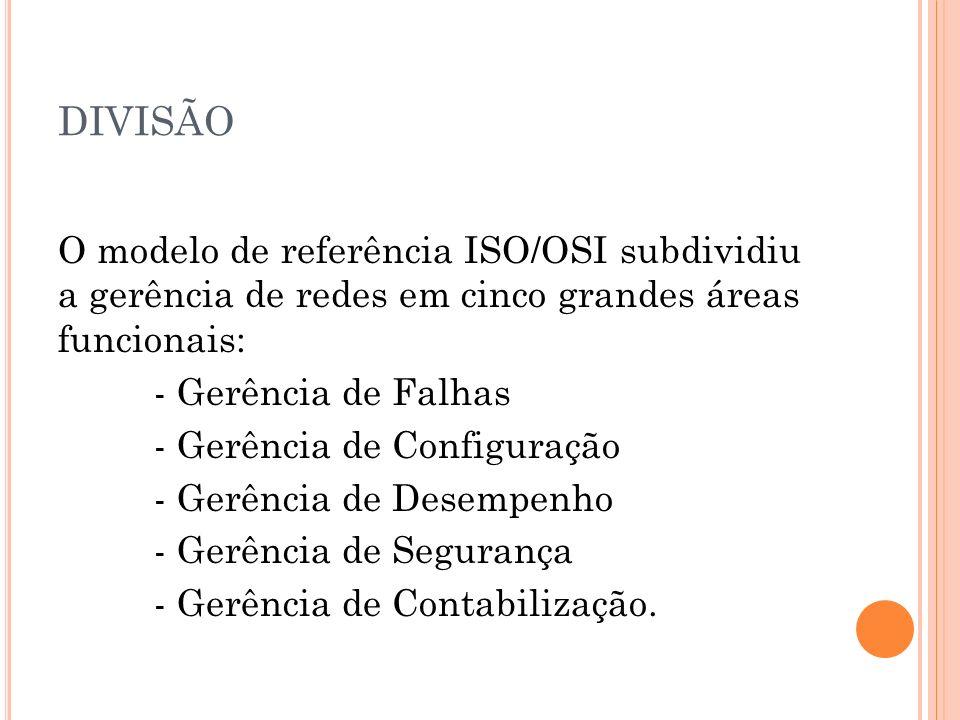 DIVISÃO O modelo de referência ISO/OSI subdividiu a gerência de redes em cinco grandes áreas funcionais: