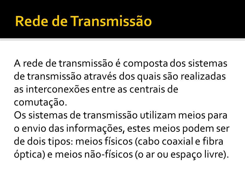 Rede de Transmissão
