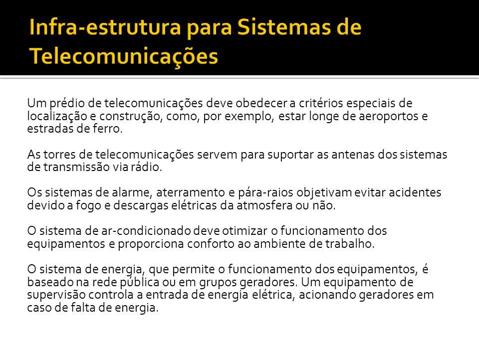 Infra-estrutura para Sistemas de Telecomunicações