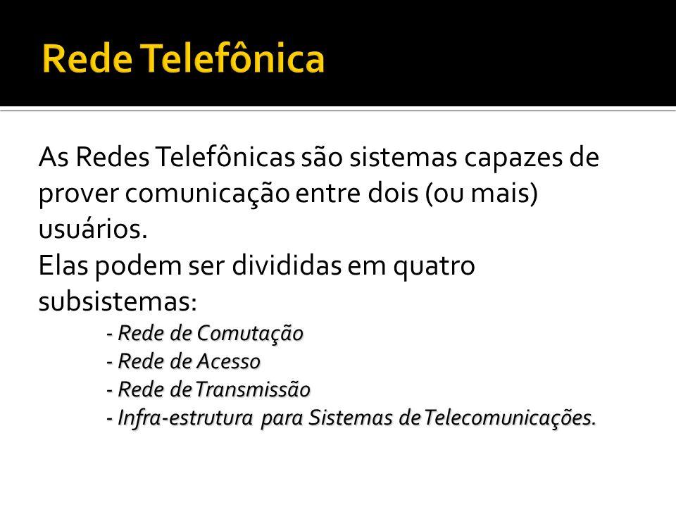 Rede Telefônica As Redes Telefônicas são sistemas capazes de prover comunicação entre dois (ou mais) usuários.