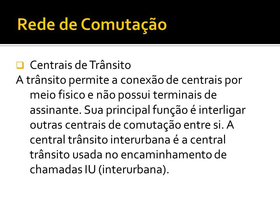 Rede de Comutação Centrais de Trânsito