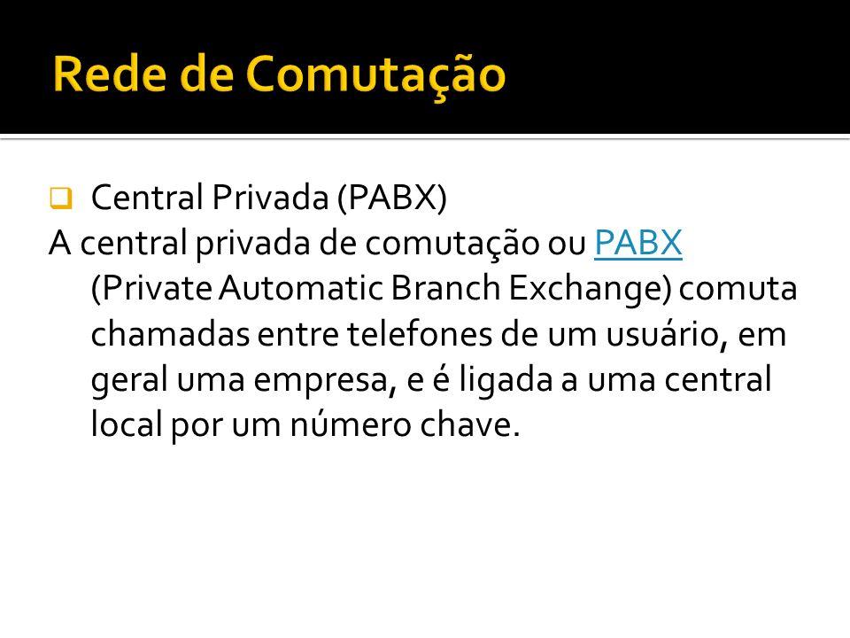 Rede de Comutação Central Privada (PABX)