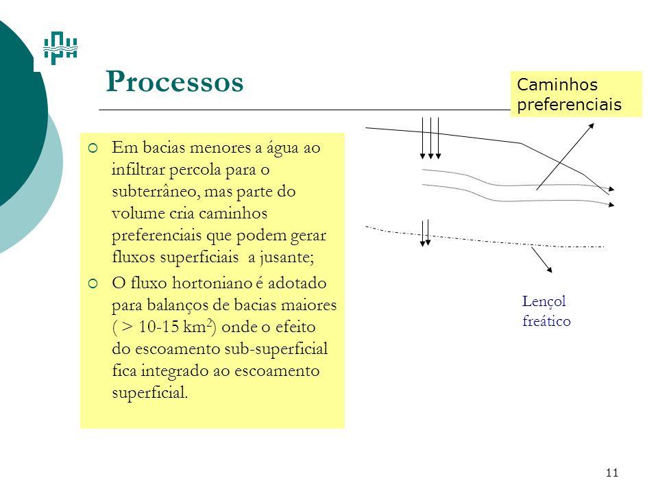 Processos Caminhos preferenciais.