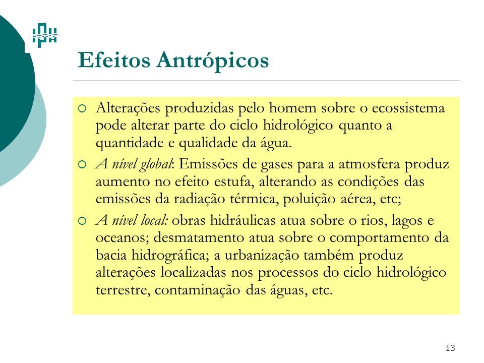 Efeitos Antrópicos