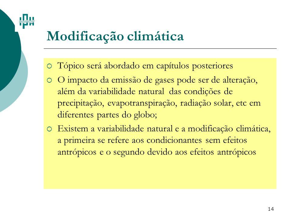Modificação climática