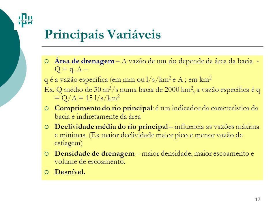 Principais Variáveis Área de drenagem – A vazão de um rio depende da área da bacia - Q = q. A –