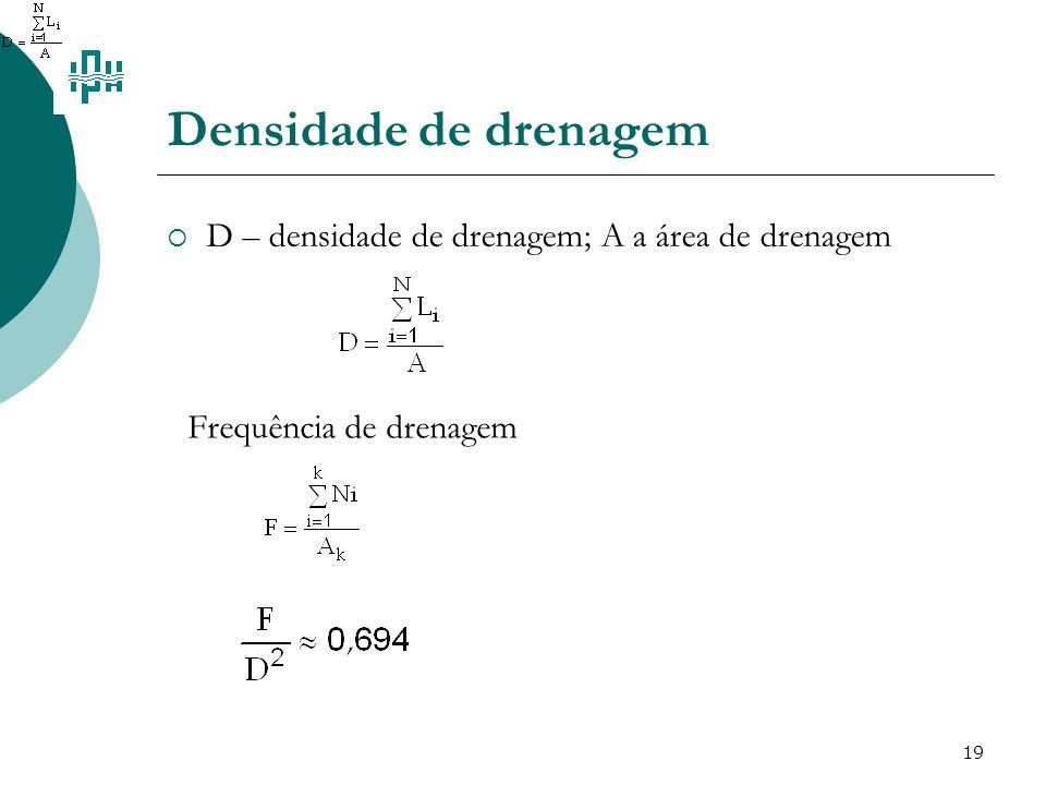 Densidade de drenagem D – densidade de drenagem; A a área de drenagem