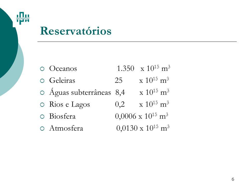 Reservatórios Oceanos 1.350 x 1015 m3 Geleiras 25 x 1015 m3