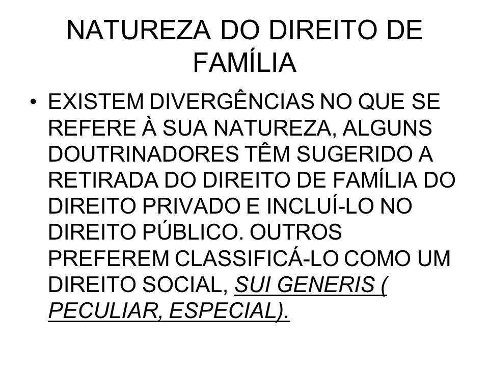 NATUREZA DO DIREITO DE FAMÍLIA