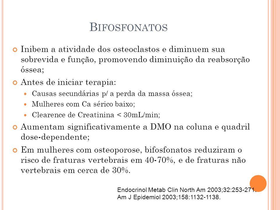 Bifosfonatos Inibem a atividade dos osteoclastos e diminuem sua sobrevida e função, promovendo diminuição da reabsorção óssea;