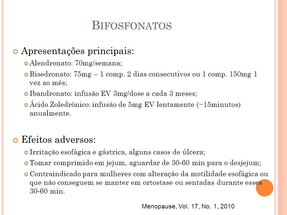 Bifosfonatos Apresentações principais: Efeitos adversos: