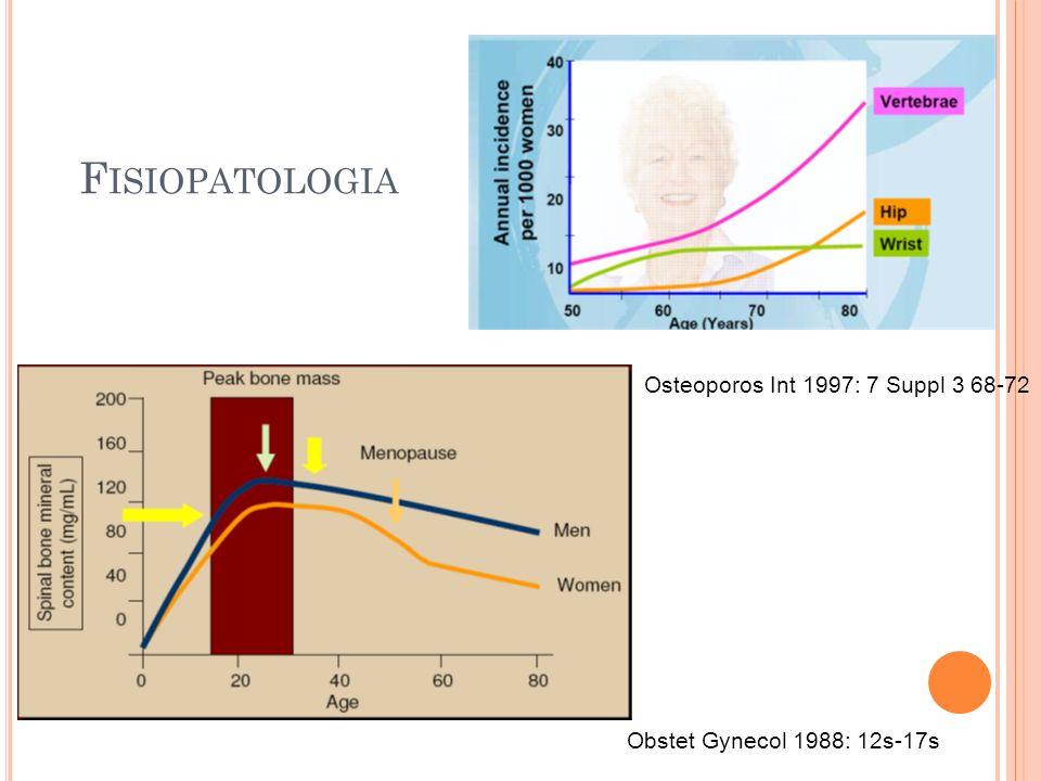 Fisiopatologia Osteoporos Int 1997: 7 Suppl 3 68-72