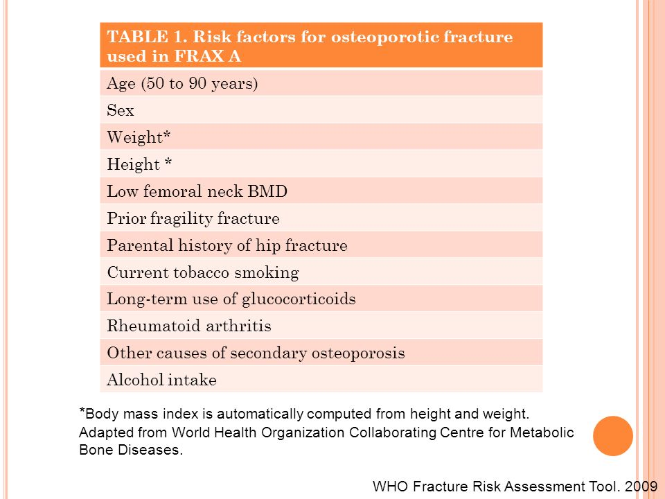 TABLE 1. Risk factors for osteoporotic fracture used in FRAX A