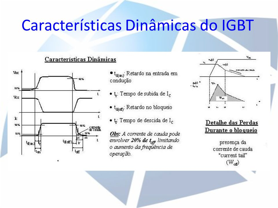 Características Dinâmicas do IGBT