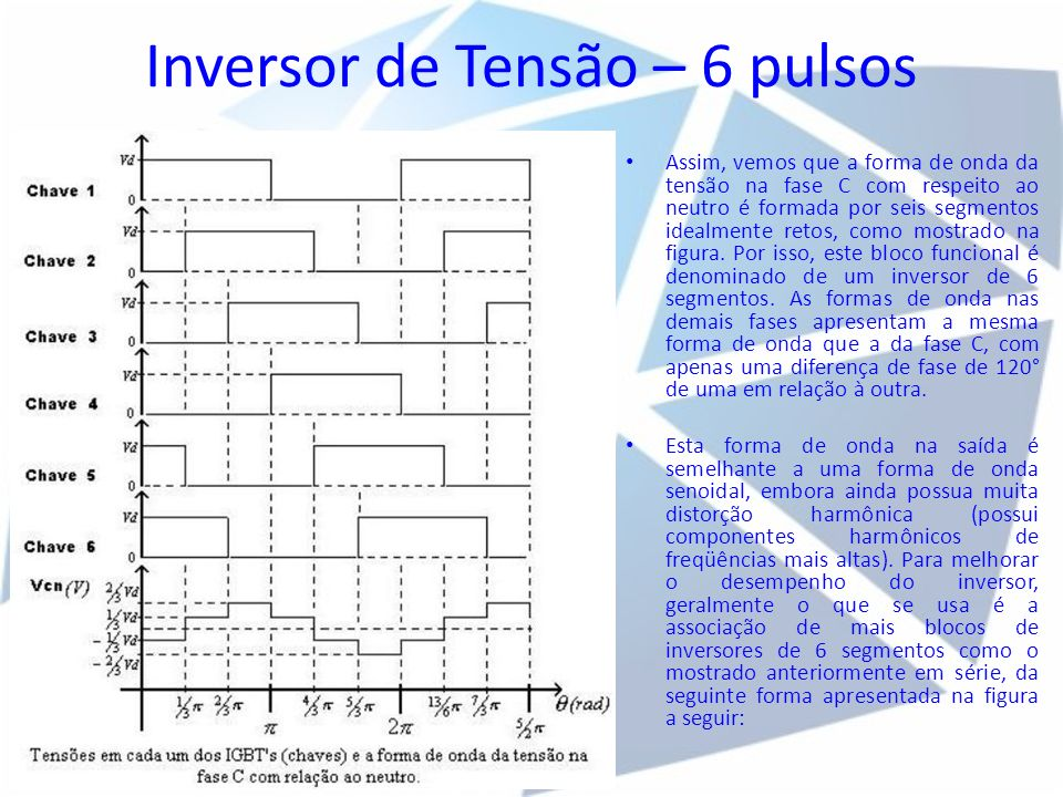 Inversor de Tensão – 6 pulsos