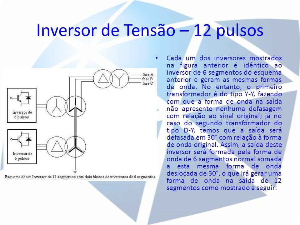 Inversor de Tensão – 12 pulsos