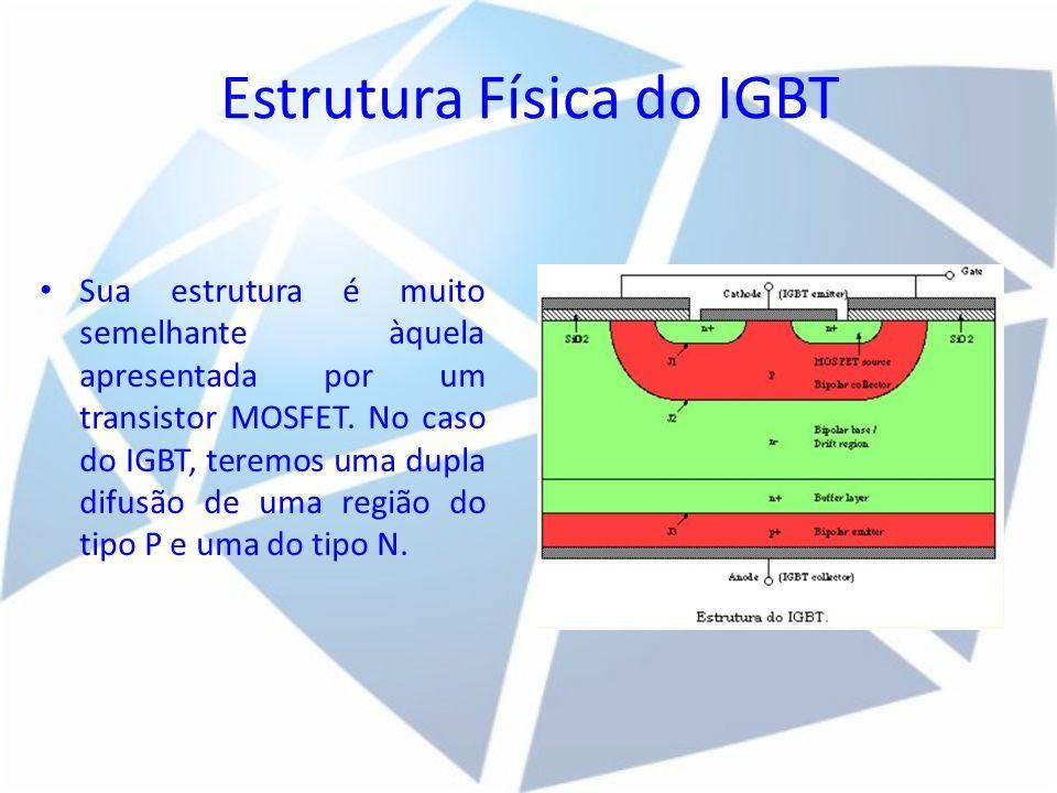 Estrutura Física do IGBT