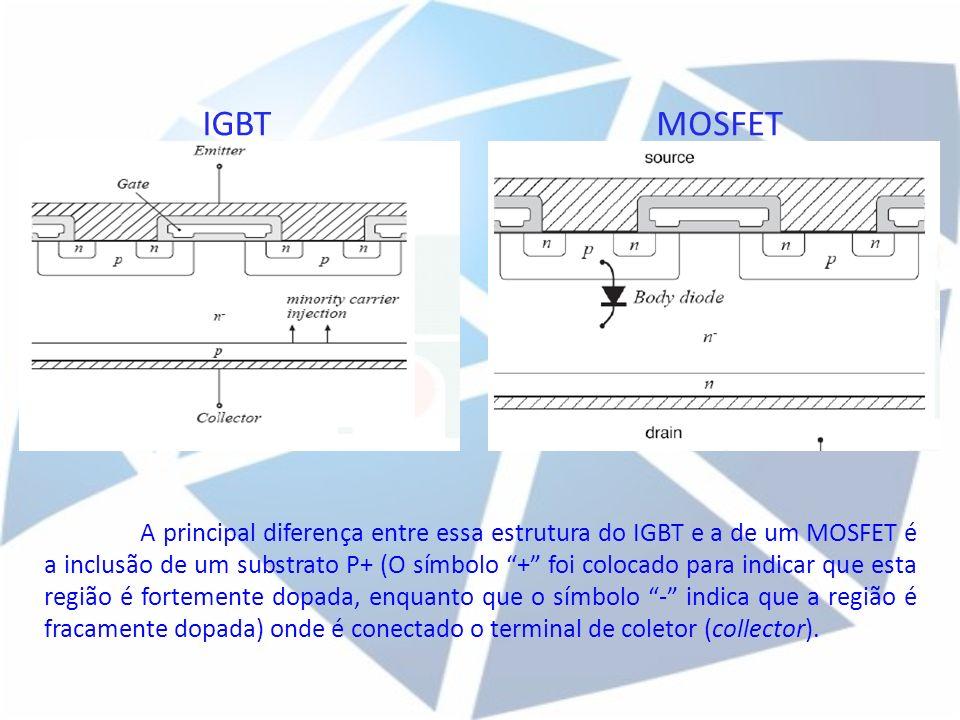IGBT MOSFET.
