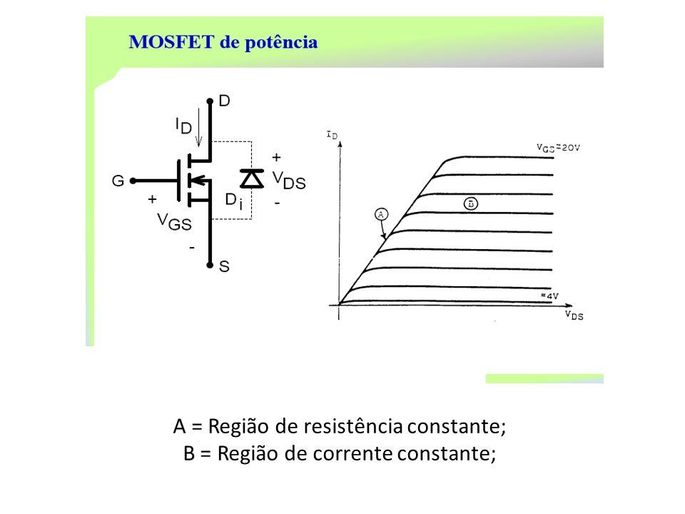 A = Região de resistência constante; B = Região de corrente constante;