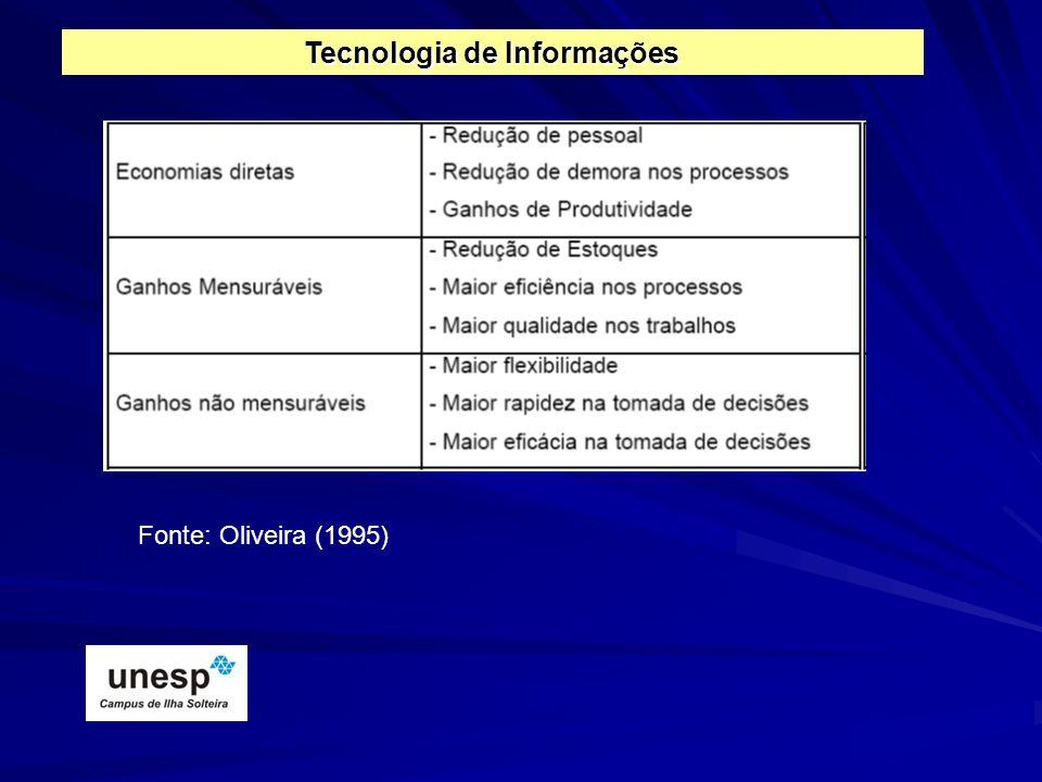 Tecnologia de Informações