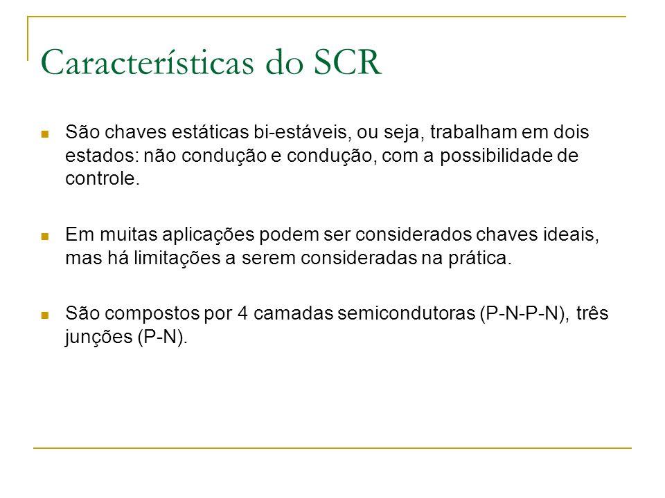 Características do SCR
