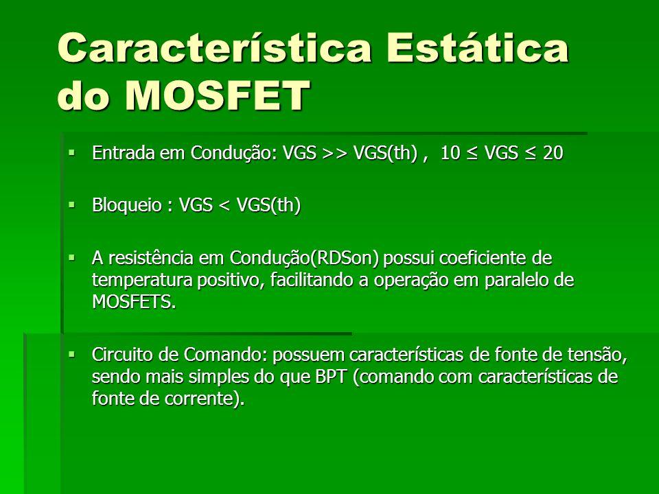 Característica Estática do MOSFET