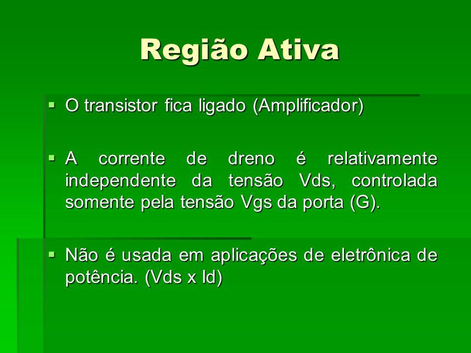 Região Ativa O transistor fica ligado (Amplificador)