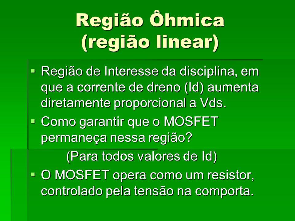 Região Ôhmica (região linear)