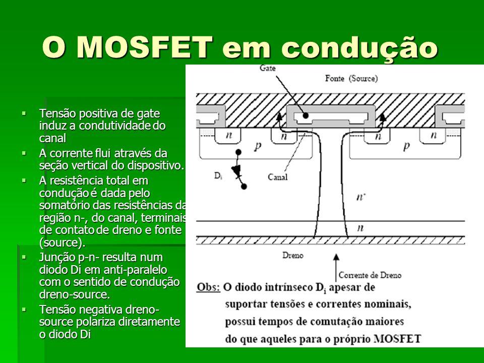 O MOSFET em conduçãoTensão positiva de gate induz a condutividade do canal. A corrente flui através da seção vertical do dispositivo.