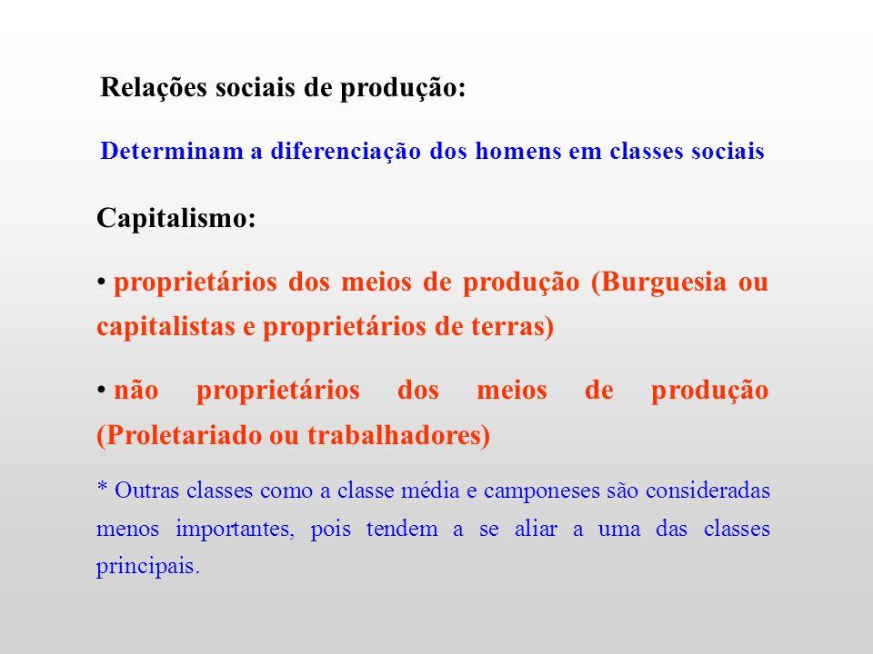 Relações sociais de produção: