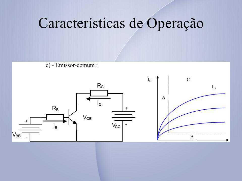 Características de Operação
