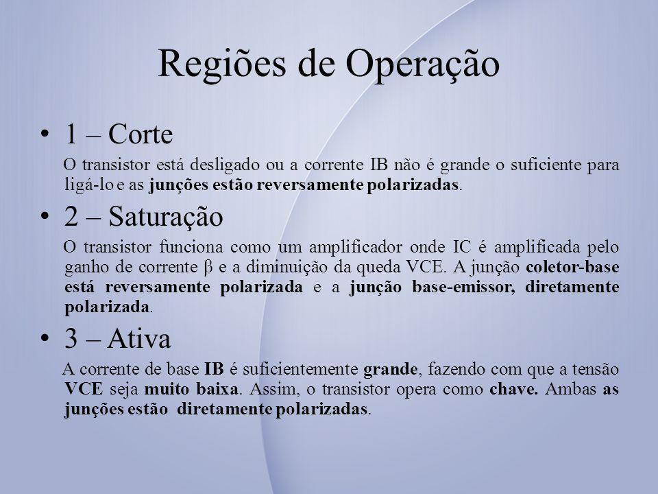 Regiões de Operação 1 – Corte 2 – Saturação 3 – Ativa