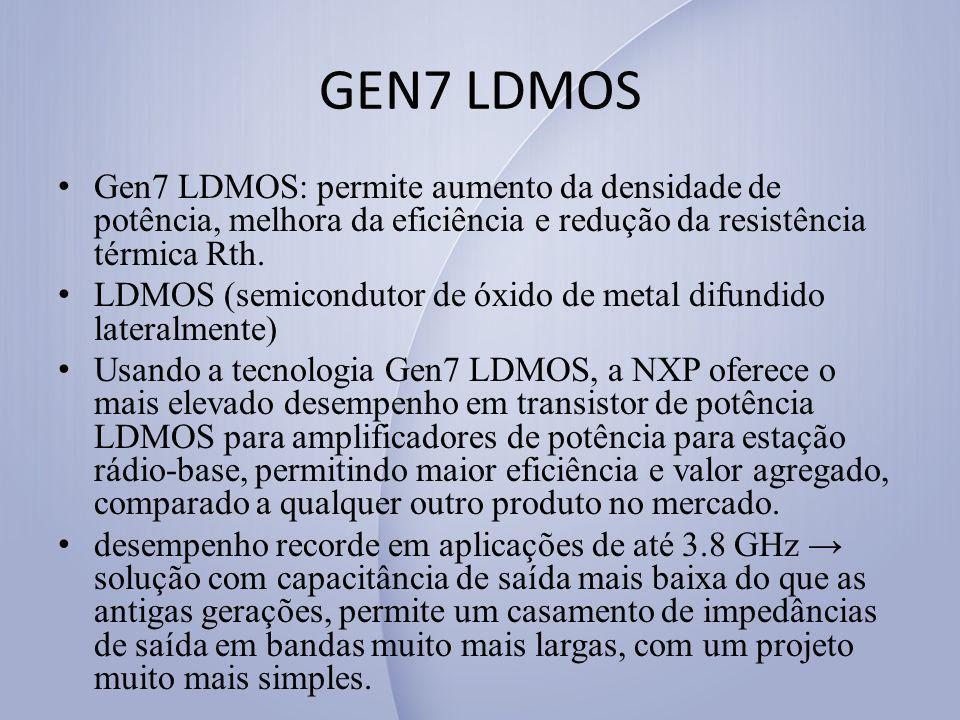 GEN7 LDMOS Gen7 LDMOS: permite aumento da densidade de potência, melhora da eficiência e redução da resistência térmica Rth.