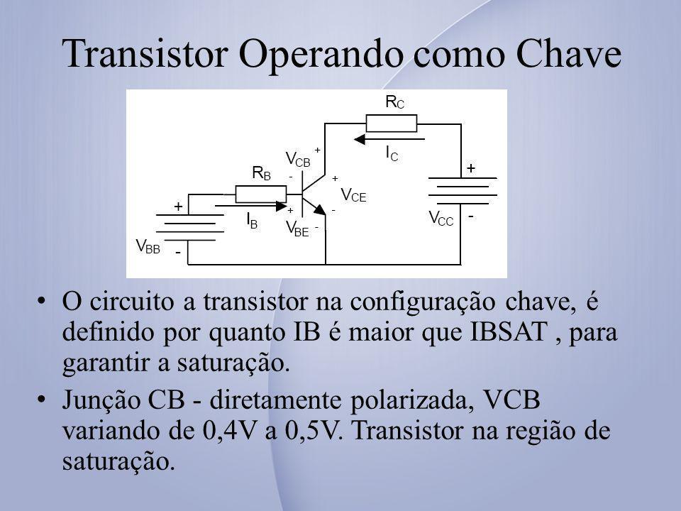 Transistor Operando como Chave