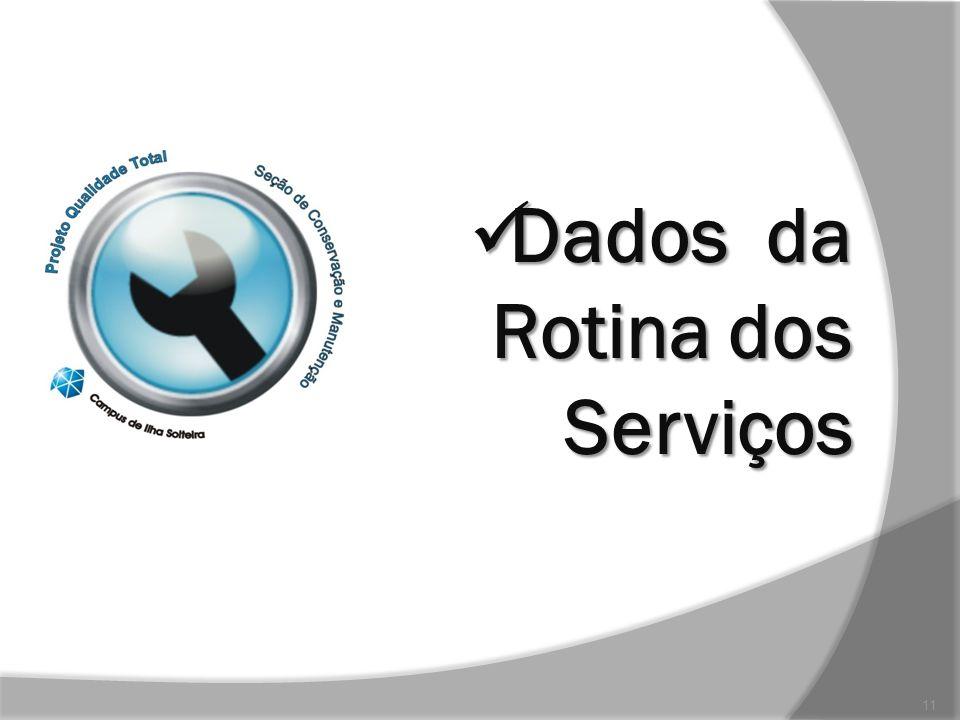 Dados da Rotina dos Serviços