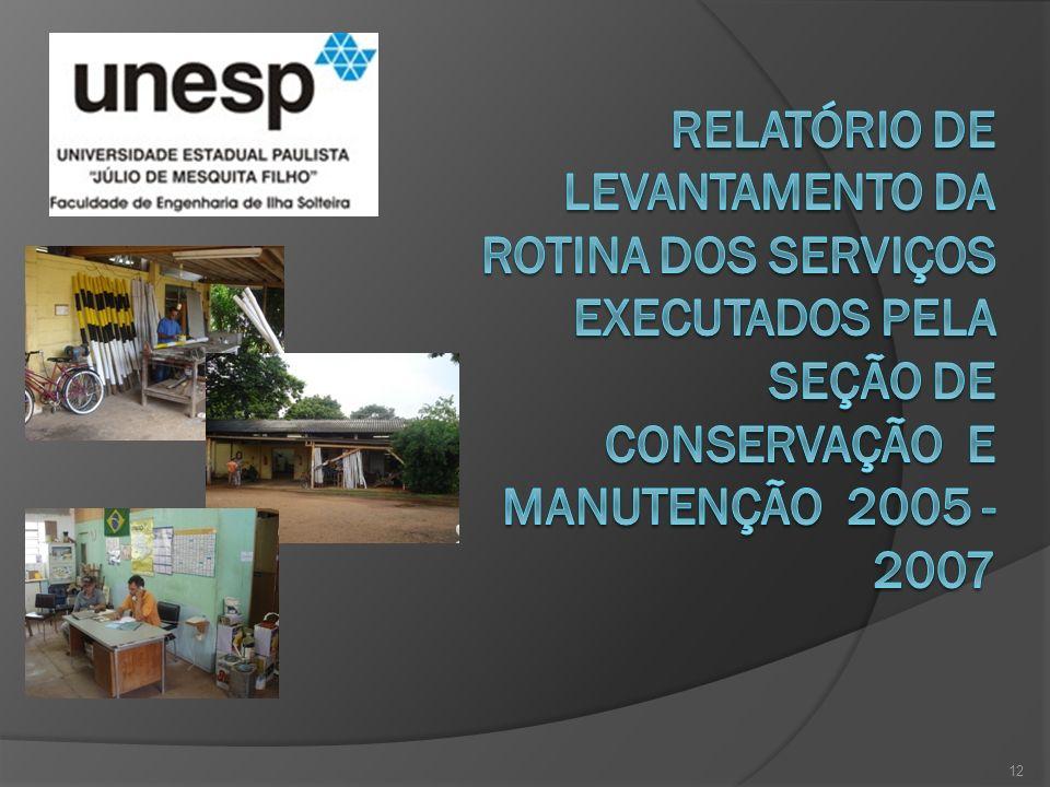 RELATÓRIO DE LEVANTAMENTO DA ROTINA DOS SERVIÇOS EXECUTADOS PELA SEÇÃO DE CONSERVAÇÃO e MANUTENÇÃO 2005 - 2007