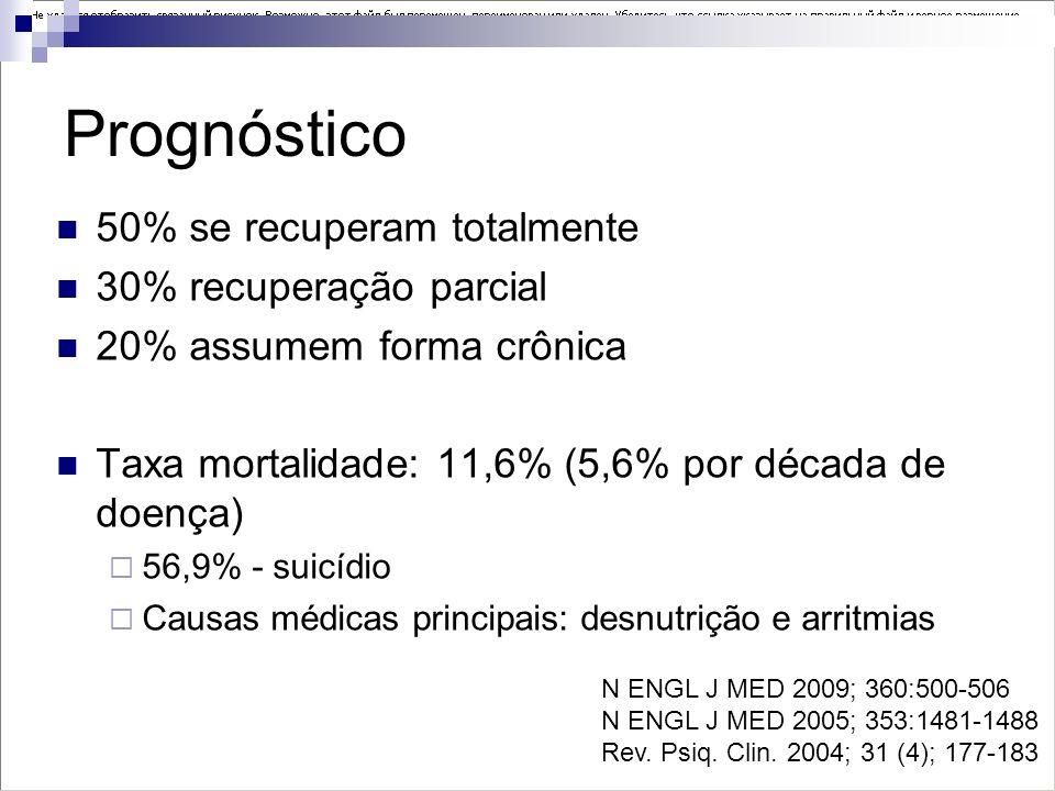 Prognóstico 50% se recuperam totalmente 30% recuperação parcial