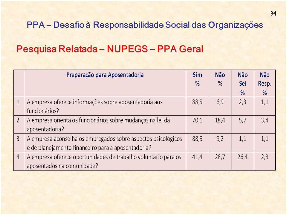 PPA – Desafio à Responsabilidade Social das Organizações