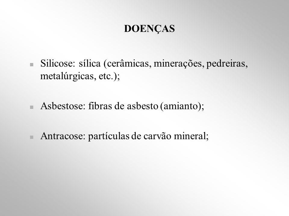 DOENÇAS Silicose: sílica (cerâmicas, minerações, pedreiras, metalúrgicas, etc.); Asbestose: fibras de asbesto (amianto);