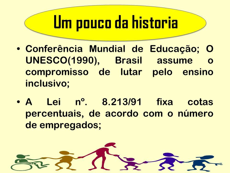 Um pouco da historia Conferência Mundial de Educação; O UNESCO(1990), Brasil assume o compromisso de lutar pelo ensino inclusivo;