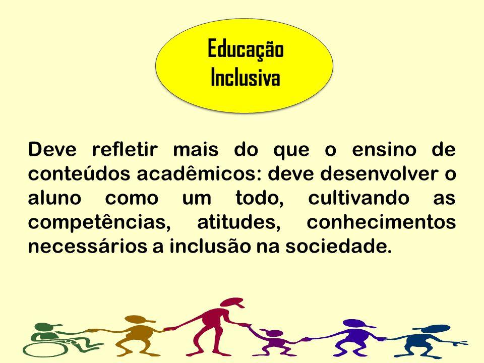 Educação Inclusiva.