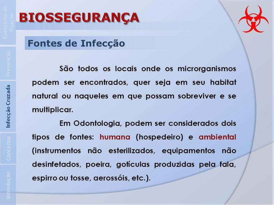 BIOSSEGURANÇA Fontes de Infecção