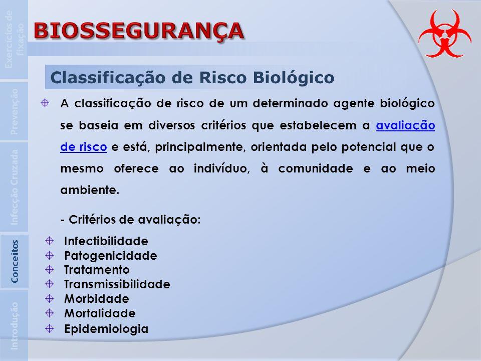 BIOSSEGURANÇA Classificação de Risco Biológico