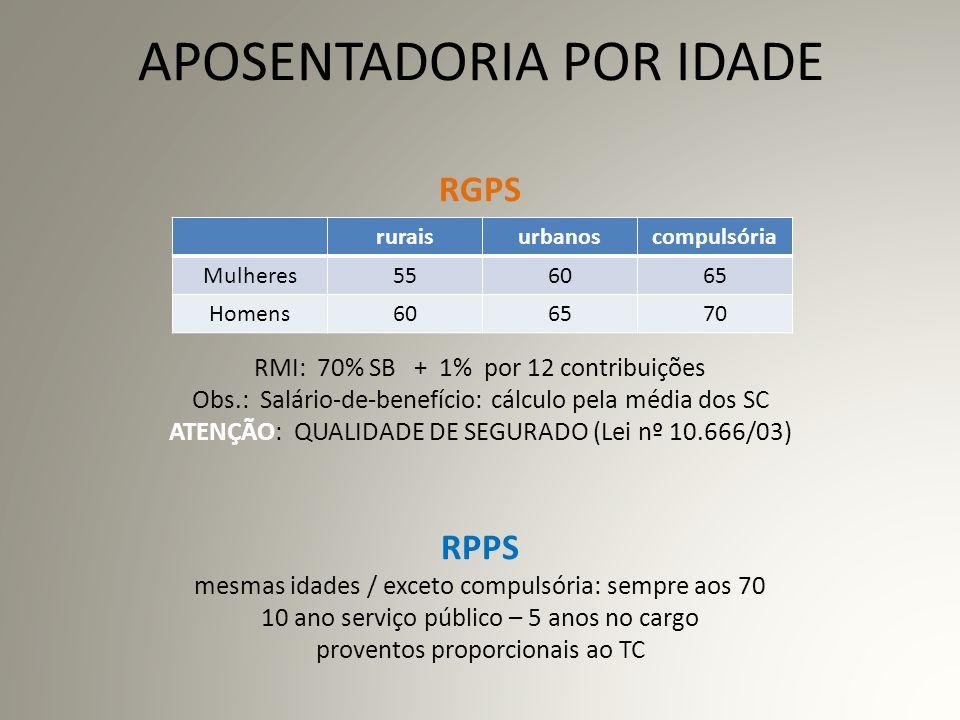APOSENTADORIA POR IDADE RGPS RMI: 70% SB + 1% por 12 contribuições Obs